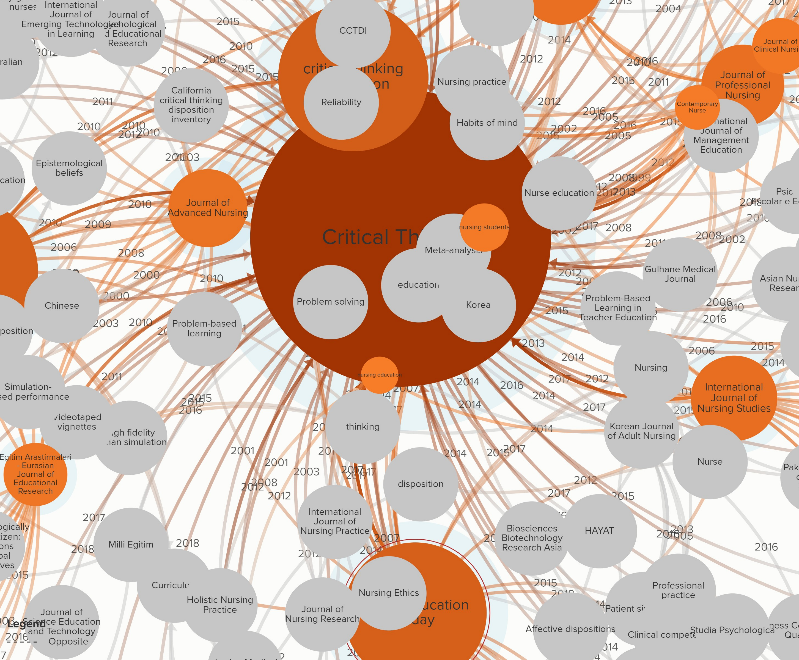 Figure 1. A network map of articles regarding critical thinking disposition